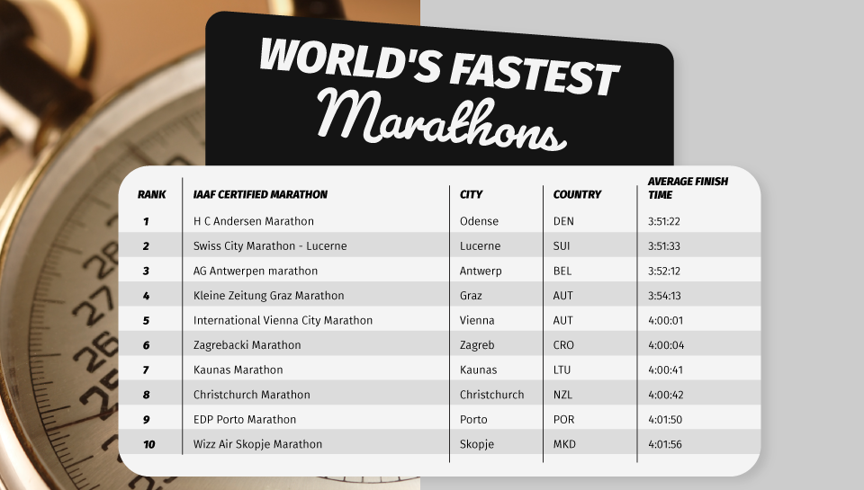 Up For A Challenge? These Are The World's Best Marathon Courses